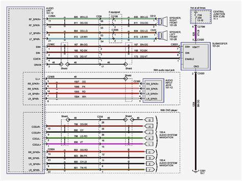 Wondrous 2004 F250 Wiring Diagram Epub Pdf Online Wiring Library Chakradiagramboompriceit