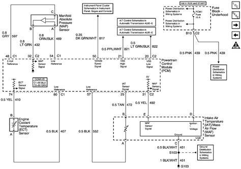2004 gmc yukon wiring diagram