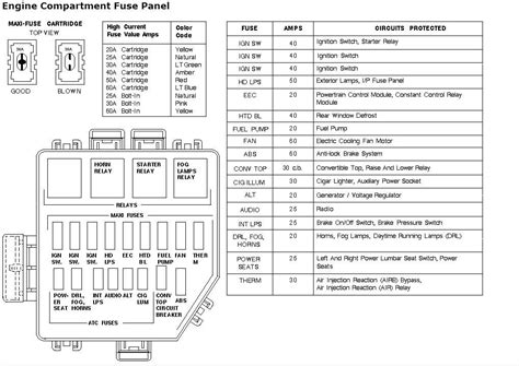 Remarkable 2004 Mustang Gt Fuse Box Epub Pdf Wiring Cloud Rectuggs Outletorg