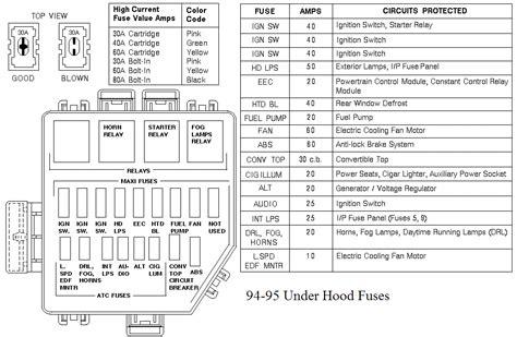 Super 2004 Mustang Gt Fuse Box Epub Pdf Wiring Digital Resources Ommitdefiancerspsorg