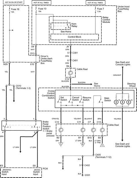 2005 Acura Rl Wiring Diagram (ePUB/PDF) Free on