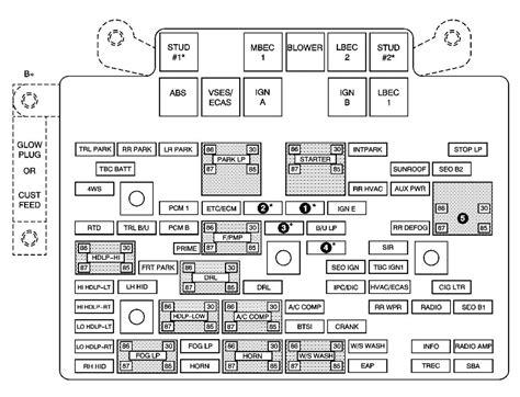 2005 Chevy Avalanche Fuse Diagram (ePUB/PDF) Free