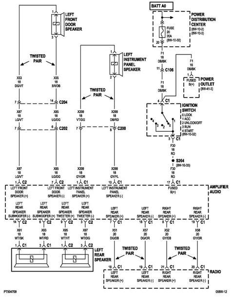 2005 Chrysler Pt Cruiser Wiring Diagrams Image Gallery Photonesta ...