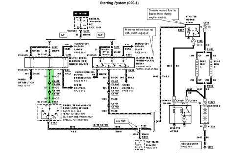 Ford F 150 Wiring Diagram Free - Wiring Diagram | 2005 Ford F 150 Wiring Diagram Free |  | Wiring Diagram