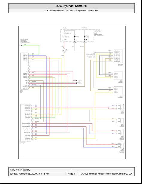 2005 Hyundai Santa Fe Wiring Diagram (ePUB/PDF) Free on