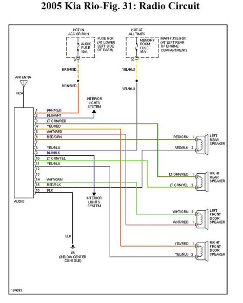 2005 Kia Rio Stereo Wiring Diagram Kia Picanto Radio Wiring Diagram on 2005 kia parts, kia rio radio wiring diagram, kia optima radio wiring diagram, 2005 kia spectra wiring diagram, 2005 kia transmission diagram, 2005 kia fuel pump diagram,