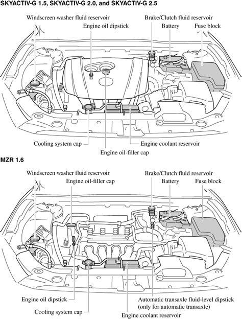 2005 Mazda 6 Instruction Manual (ePUB/PDF)