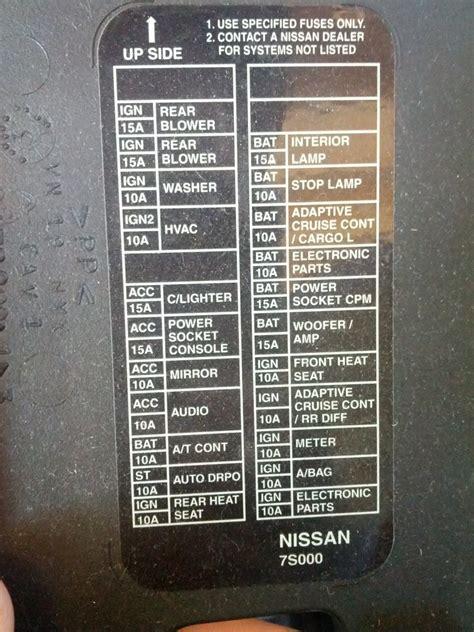 2005 nissan titan fuse box wiring diagram