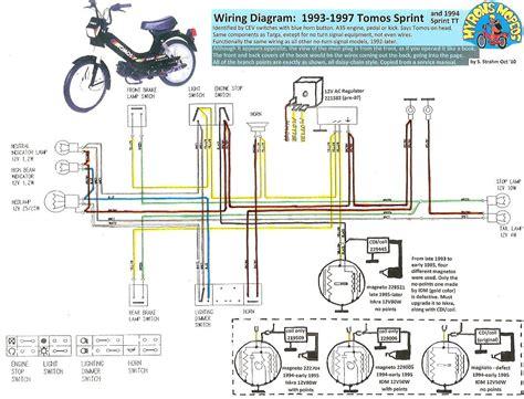 Tomos A35 Wiring - Diagrams Catalogue on