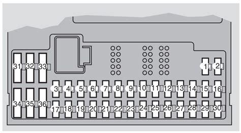2005 volvo xc90 fuse box diagram