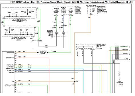 gmc yukon xl wiring diagram image wiring 2005 gmc yukon stereo wiring diagram images ideas likewise rv on 2001 gmc yukon xl wiring