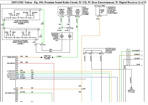 gmc yukon stereo wiring diagram images ideas likewise rv 2005 gmc yukon radio wiring diagram elsalvadorla