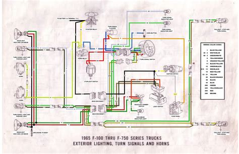on f750 wiring diagrams for