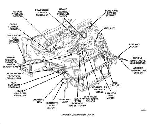 2006 Pt Cruiser 2 4l Engine Diagram Pdf Epub Ebook