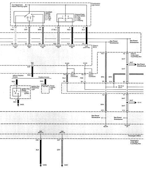 2006 Pt Cruiser Wiring Schematics (ePUB/PDF) Mini Mk Wiring Diagram on troubleshooting diagrams, gmc fuse box diagrams, sincgars radio configurations diagrams, electronic circuit diagrams, lighting diagrams, engine diagrams, motor diagrams, battery diagrams, transformer diagrams, honda motorcycle repair diagrams, hvac diagrams, electrical diagrams, friendship bracelet diagrams, internet of things diagrams, pinout diagrams, smart car diagrams, led circuit diagrams, switch diagrams, series and parallel circuits diagrams,