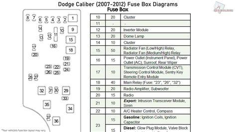 2007 Dodge Caliber Sxt Fuse Diagram Pdf Epub Ebook