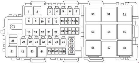 Incredible 2007 Lincoln Mkz Fuse Diagram Epub Pdf Wiring Digital Resources Indicompassionincorg