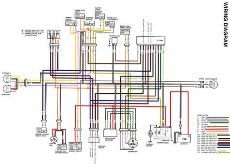 2007 Yamaha Yfz450 Wiring Schematic (ePUB/PDF) Free