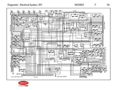 peterbilt fuse box diagram peterbilt image 2007 peterbilt 387 wiring diagram images panel diagram peterbilt on peterbilt 387 fuse box diagram