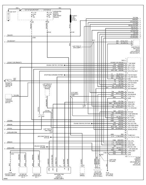 2008 Dodge Avenger Wiring Diagram Radio Pdf (ePUB/PDF) Free