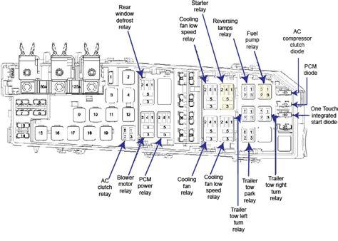 2008 Escape Fuse Box Diagram (ePUB/PDF) Free