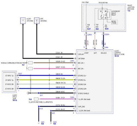 [SCHEMATICS_48ZD]  2008 F250 Radio Wiring Diagram   2008 F250 Stereo Wiring Diagram      pdfbook.ihunsw.edu.au