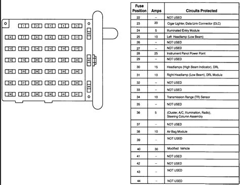 2008 ford e250 fuse box diagram horn