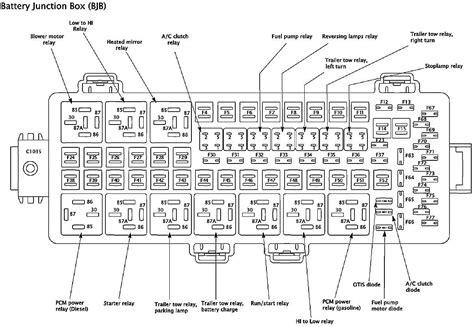 2008 ford f550 fuse box diagram (epub/pdf)  to greki to greki