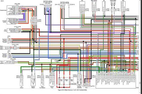2008 Harley Sportster Wiring Diagram (Free ePUB/PDF) on