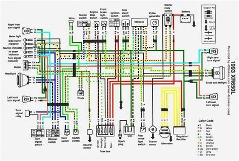 2008 Honda Xr650l Wiring Diagram Pdf Epub Ebook