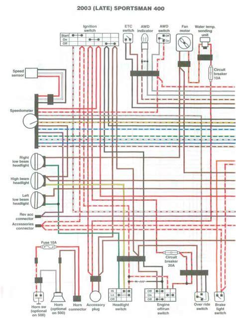 2008 sportsman 500 efi wiring diagram