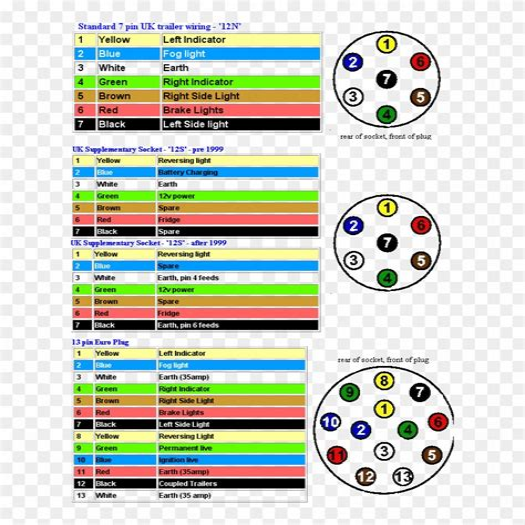 ford f trailer plug wiring diagram  2008 dodge ram trailer wiring diagram 2008 image on 2008 ford f250 trailer plug