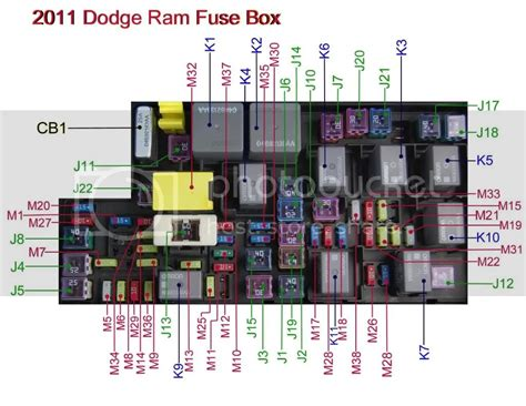 Excellent 2011 Ram Fuse Box Diagram Epub Pdf Wiring Digital Resources Indicompassionincorg