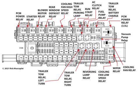 2012 F150 Fuse Box Diagram (ePUB/PDF)