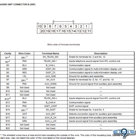 2012 Honda Civic Speaker Wiring (ePUB/PDF) Free