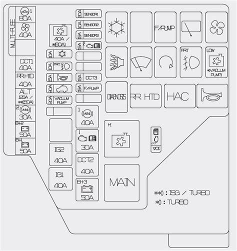 Incredible 2012 Hyundai Veloster Fuse Diagram Epub Pdf Wiring Cloud Hisonuggs Outletorg