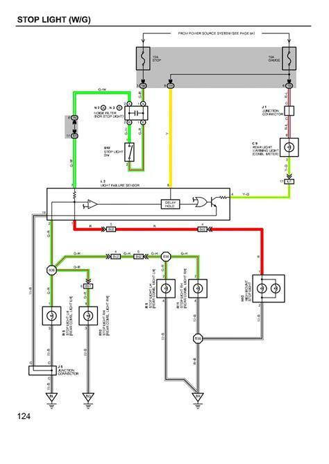 Excellent 2013 Camry Wiring Diagram Epub Pdf Wiring Digital Resources Counpmognl
