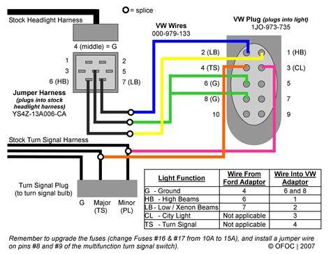 2013 Ford Headlight Wire Harness Color Code (ePUB/PDF)