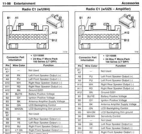 2014 Chevy Malibu Stereo Wiring Diagram (ePUB/PDF)