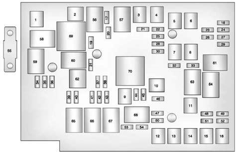 2014 Equinox Fuse Box Diagram (ePUB/PDF)
