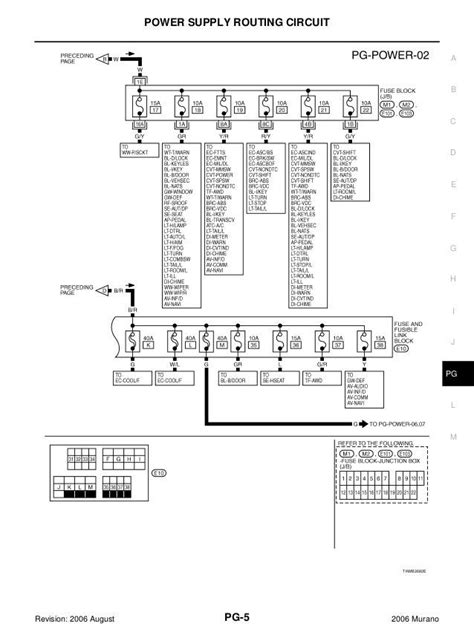 2014 murano wiring diagram [pdf book] on 1994 bmw 318i motor diagrams,  1993 1984