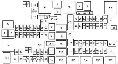 2014 Ram 3500 Fuse Diagram (ePUB/PDF)