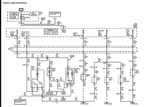 2015 chevrolet equinox wiring diagrams