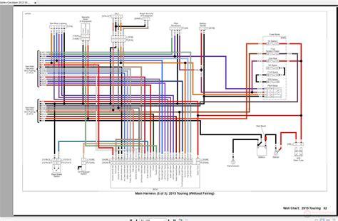 2015 Harley Wiring Diagram (Free ePUB/PDF) on