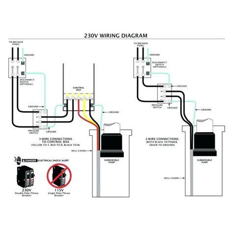 220 Submersible Pump Wiring Diagram (ePUB/PDF) on