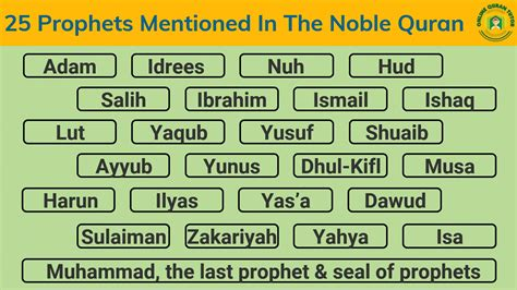 25 Prophets Of Islam English Edition