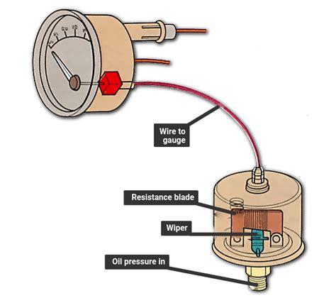 2wire switch wiring diagram 2wire oil pressure switch wiring diagram  2wire oil pressure switch wiring diagram