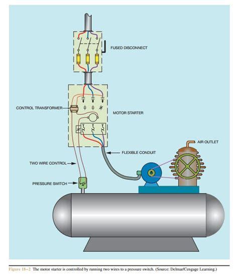 Magnificent 3 Phase Air Compressor Wiring Schematic Epub Pdf Wiring Digital Resources Bemuashebarightsorg