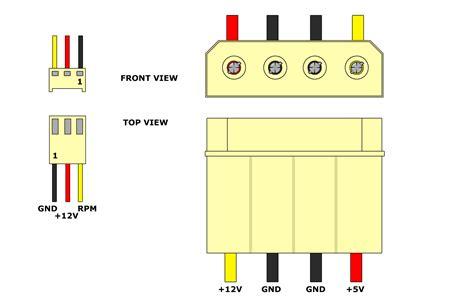 3 Pin Fan Wiring (ePUB/PDF)