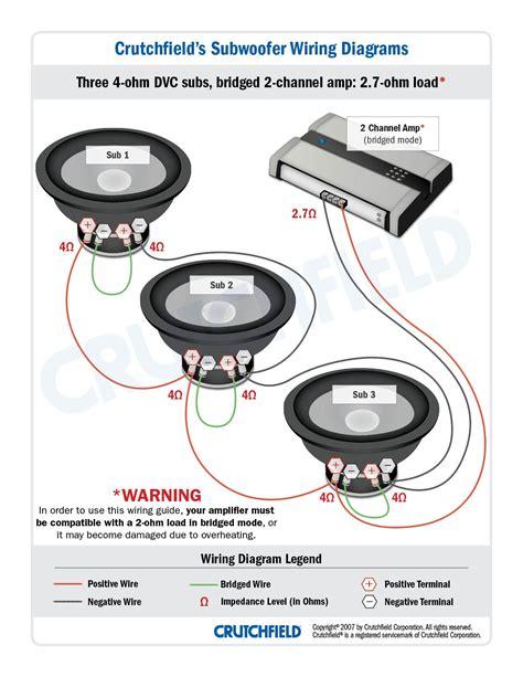 3 Subwoofer Wiring Diagram (ePUB/PDF)
